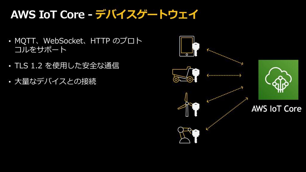 AWS IoT Core - デバイスゲートウェイ • MQTT、WebSocket、HTTP...