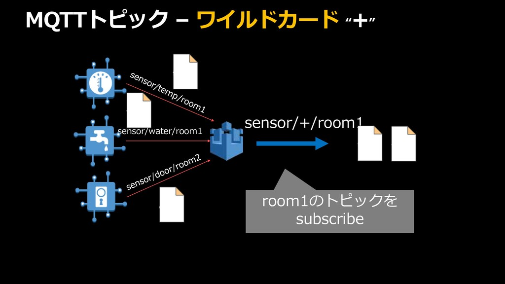"MQTTトピック – ワイルドカード "" +"" sensor/+/room1 room1のトピ..."