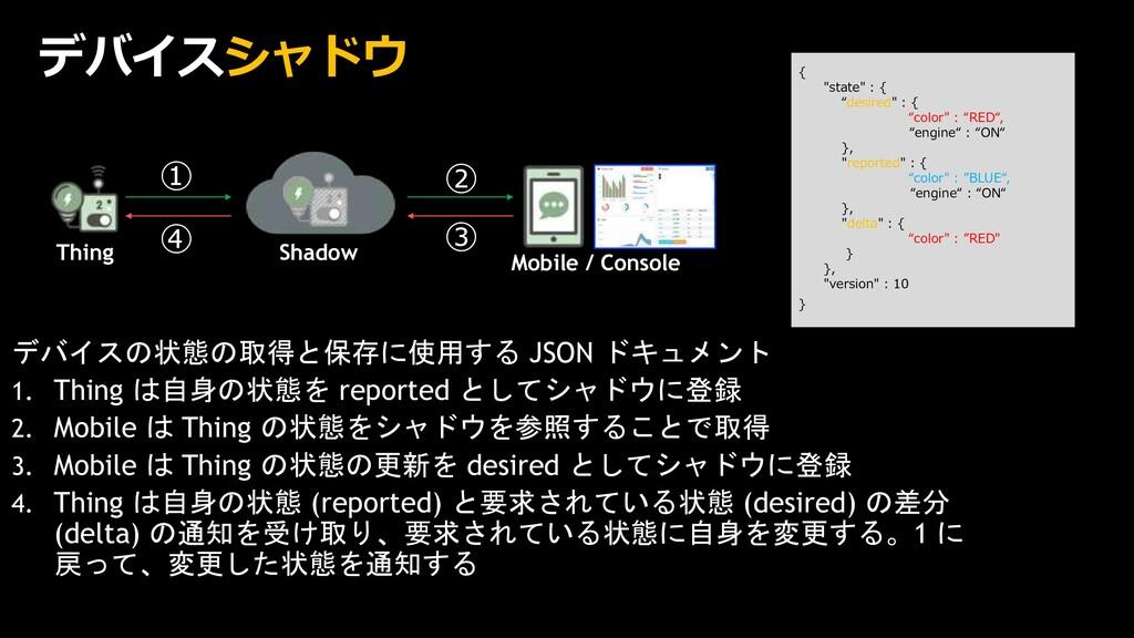 Thing Mobile / Console Shadow デバイスシャドウ デバイスの状態の...