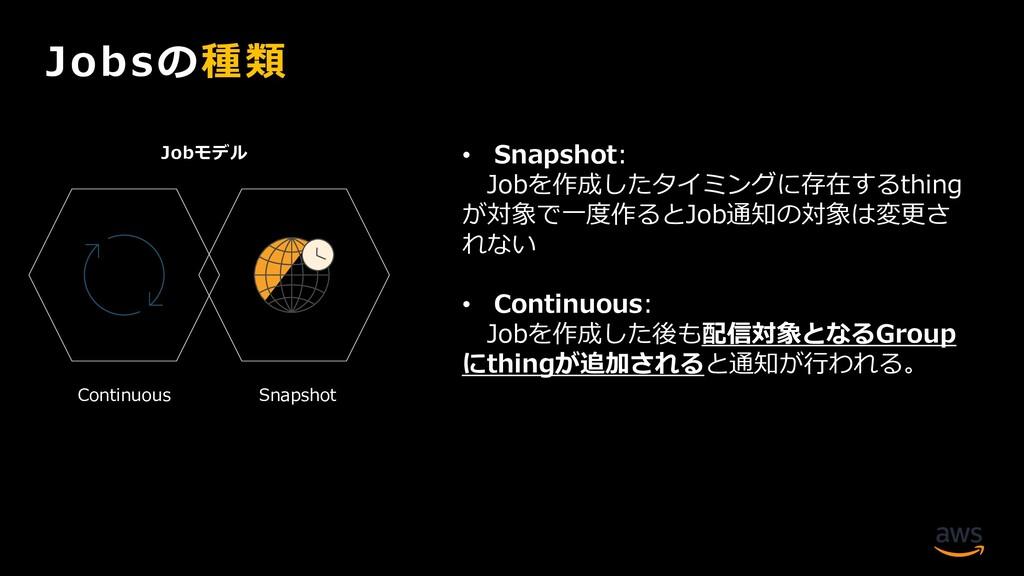 Jobsの種類 Continuous Snapshot Jobモデル • Snapshot: ...