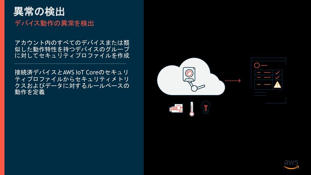 アカウント内のすべてのデバイスまたは類 似した動作特性を持つデバイスのグループ に対してセキュ...