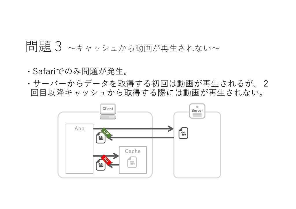 問題3 〜キャッシュから動画が再⽣されない〜 ɾSafariでのみ問題が発⽣。 ɾサーバーから...