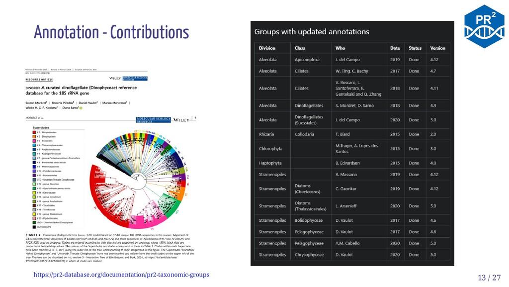 Annotation - Contributions https://pr2-database...