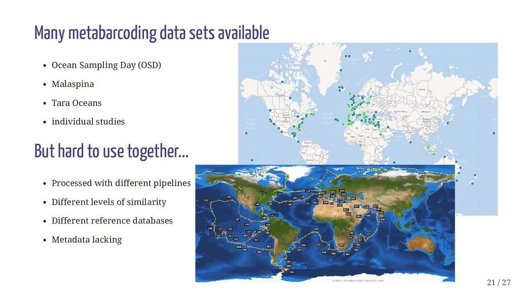 Many metabarcoding data sets available Ocean Sa...