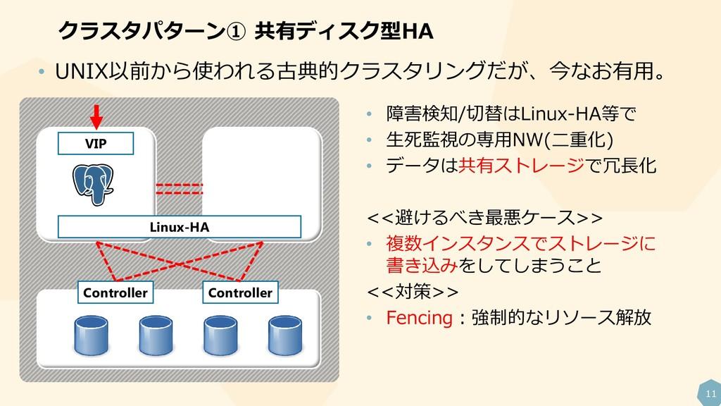 11 クラスタパターン① 共有ディスク型HA • 障害検知/切替はLinux-HA等で • 生...