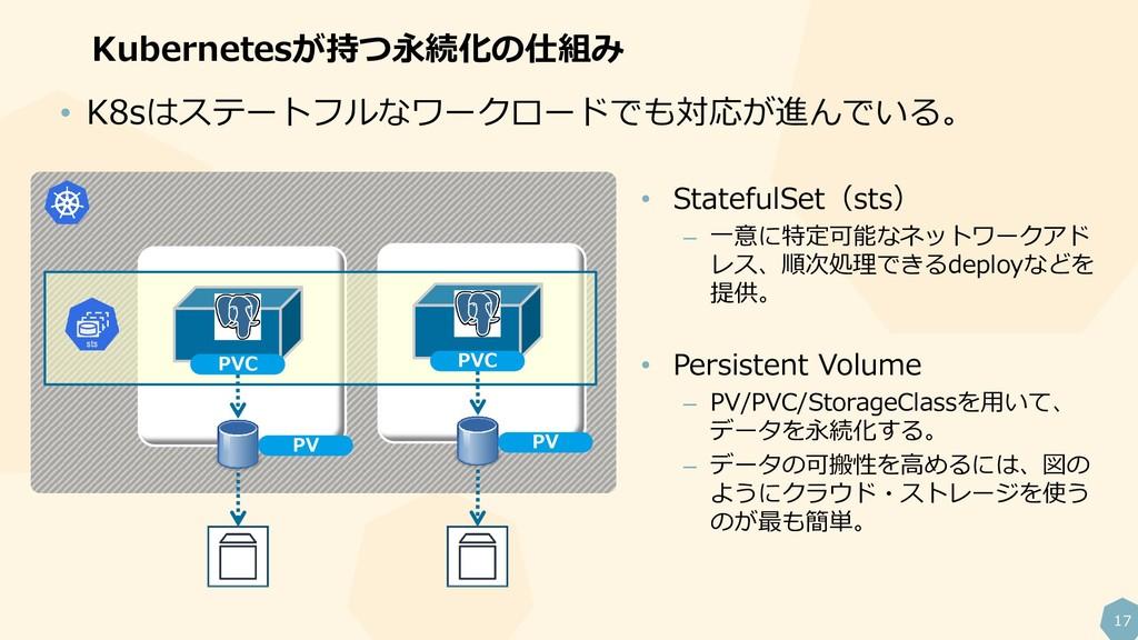 17 Kubernetesが持つ永続化の仕組み PV PV PVC PVC • K8sはステー...
