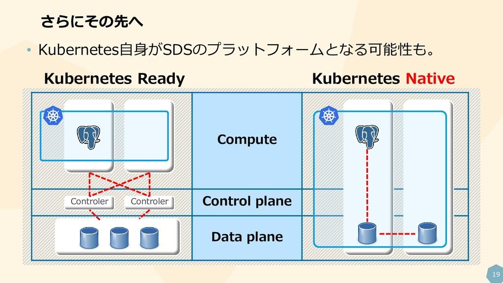19 Compute Control plane Data plane さらにその先へ Con...