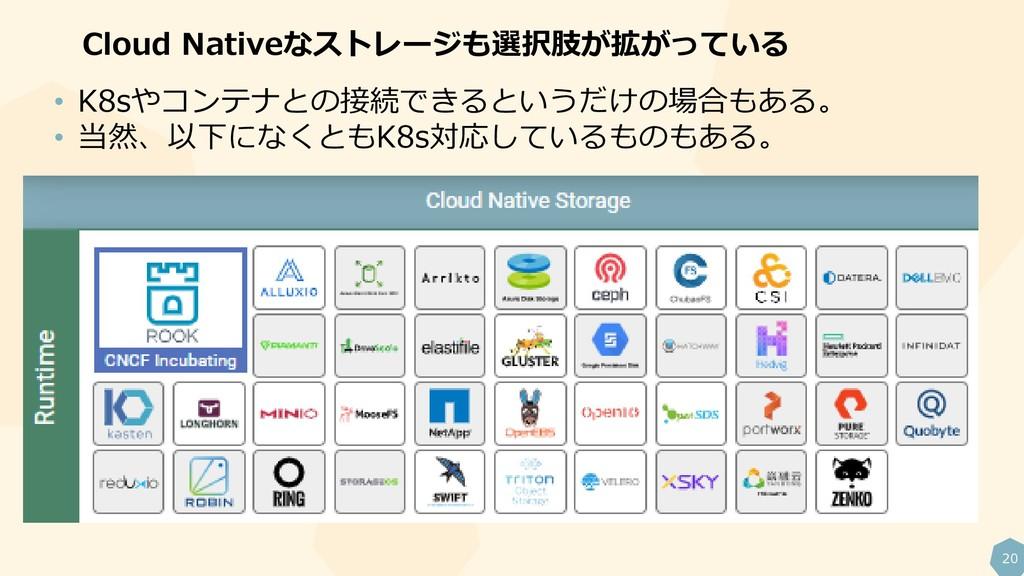20 Cloud Nativeなストレージも選択肢が拡がっている • K8sやコンテナとの接続...