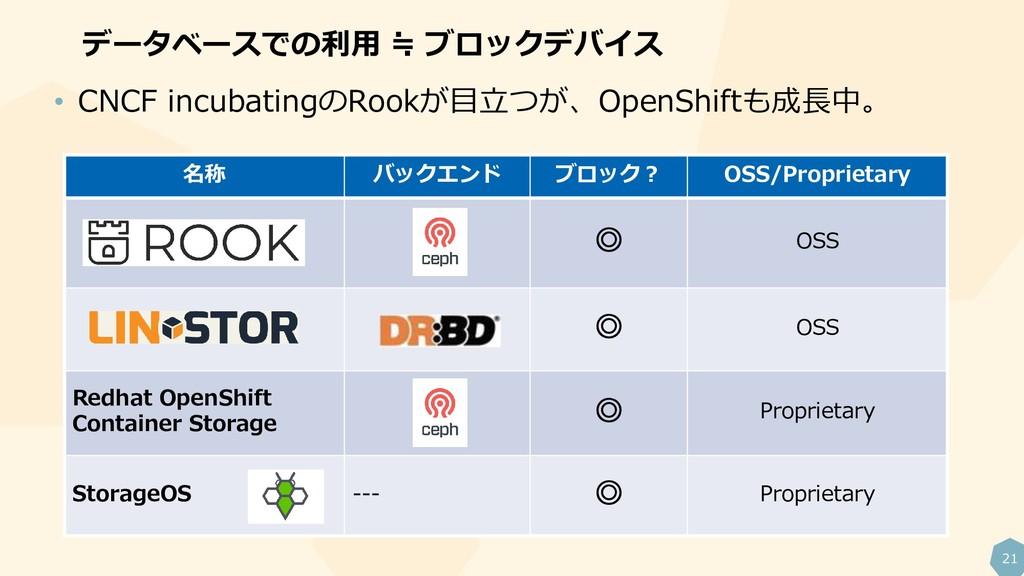 21 データベースでの利用 ≒ ブロックデバイス 名称 バックエンド ブロック? OSS/Pr...