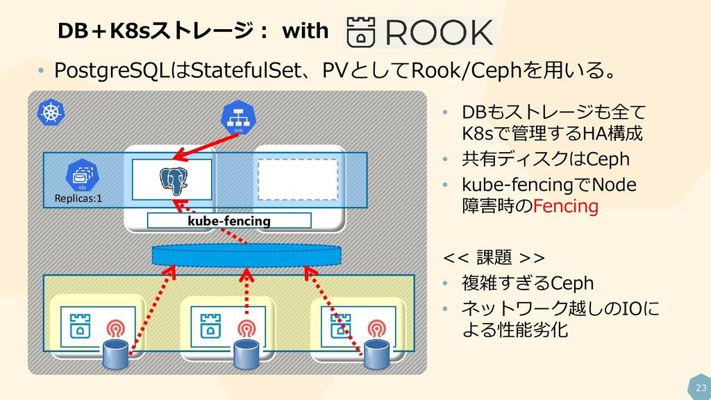23 DB+K8sストレージ: with Replicas:1 • PostgreSQLはSt...
