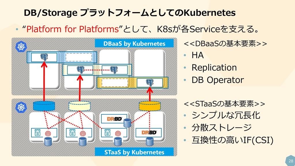28 DB/Storage プラットフォームとしてのKubernetes DBaaS by K...
