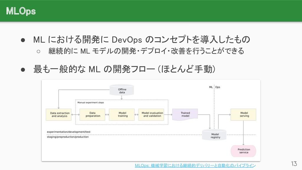 MLOps 13 ● ML における開発に DevOps のコンセプトを導入したもの ○ ...
