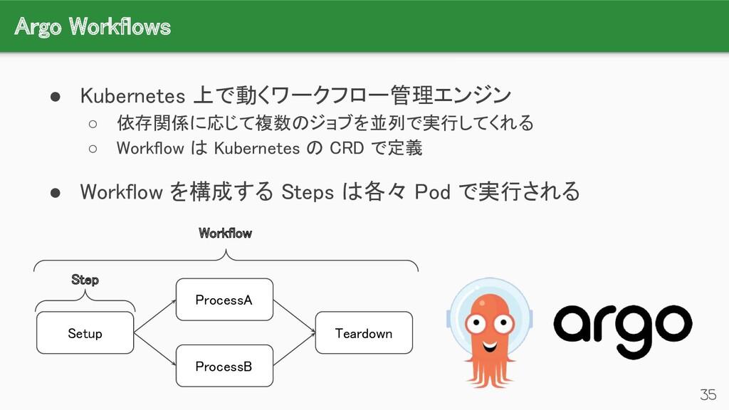 Argo Workflows 35 ● Kubernetes 上で動くワークフロー管理エンジ...