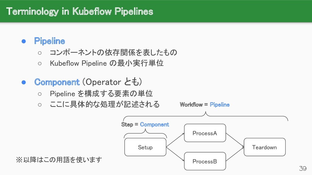 Terminology in Kubeflow Pipelines 39 ● Pipelin...
