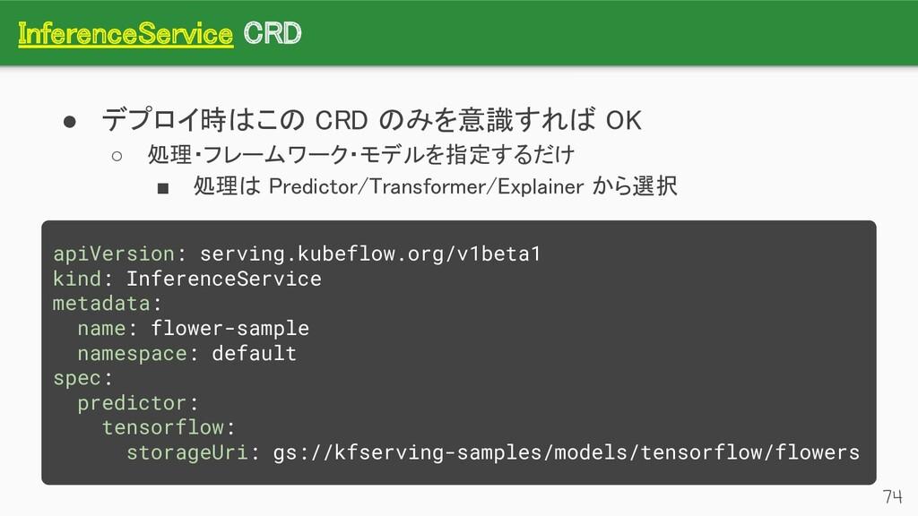 InferenceService CRD 74 ● デプロイ時はこの CRD のみを意識すれ...