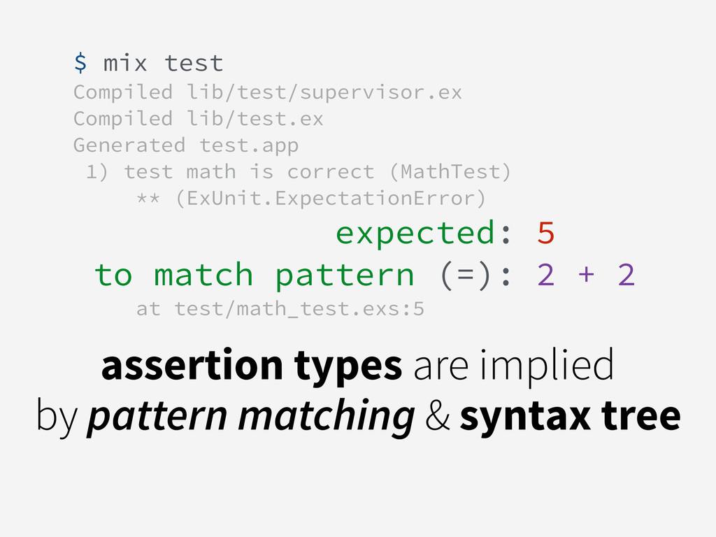 $ mix test Compiled lib/test/supervisor.ex Comp...