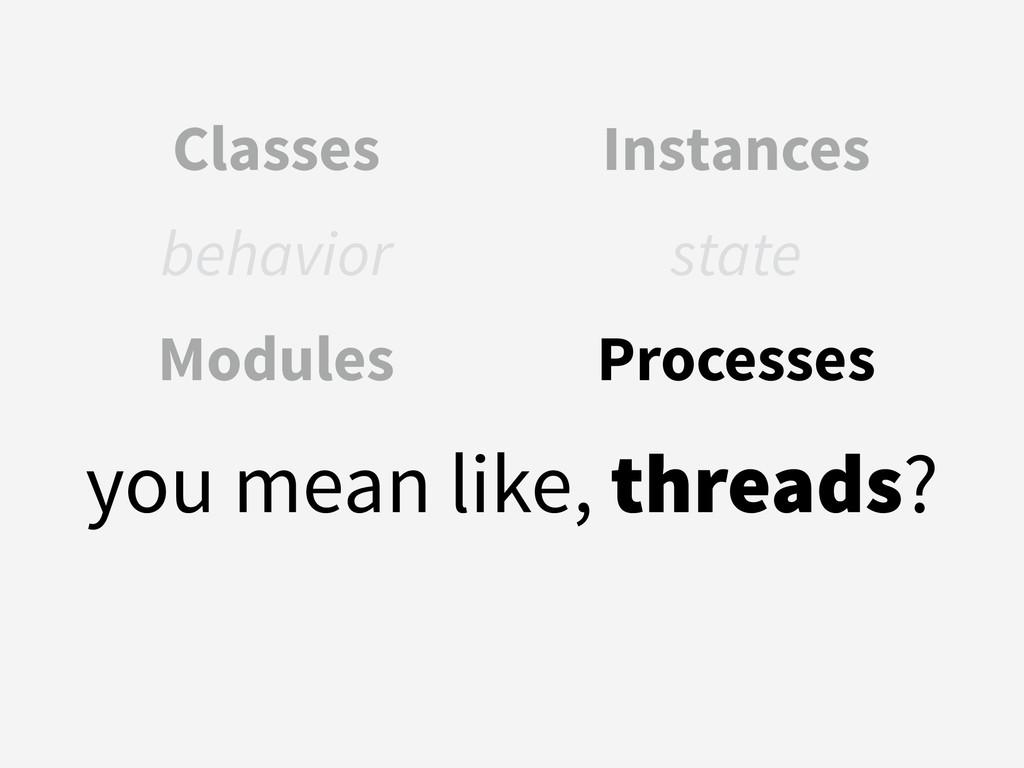 Classes Instances behavior state Modules Proces...