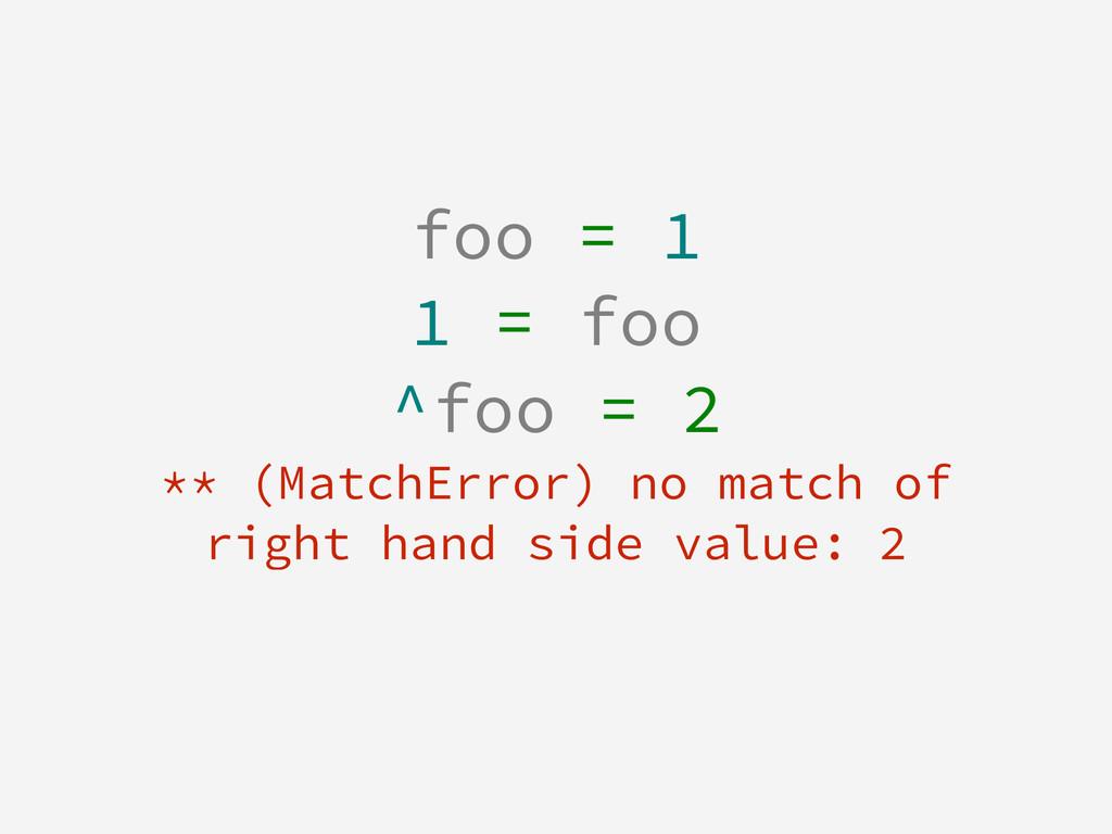 foo = 1 1 = foo ^foo = 2 ** (MatchError) no mat...