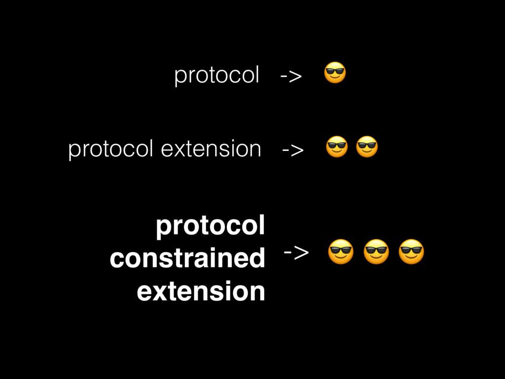 protocol ->  protocol extension ->   protocol ...