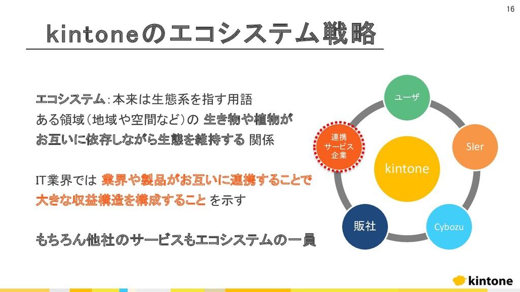 kintoneのエコシステム戦略 エコシステム:本来は生態系を指す用語 ある領域(地域や空間な...