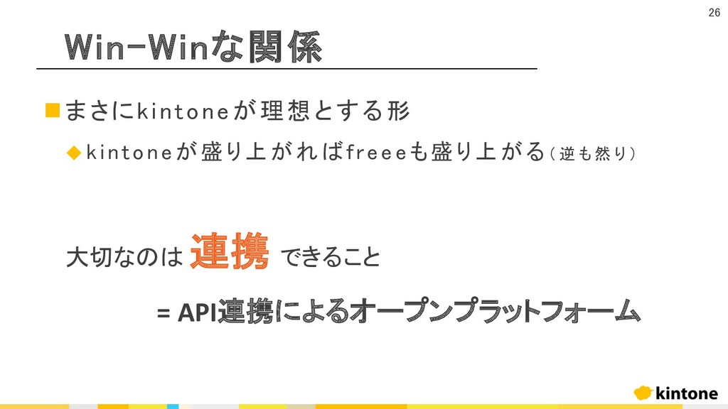 Win-Winな関係 nまさにkintoneが理想とする形 u kintoneが盛り上がればf...