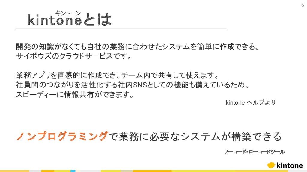kintoneとは キントーン ノンプログラミングで業務に必要なシステムが構築できる 開発の知...