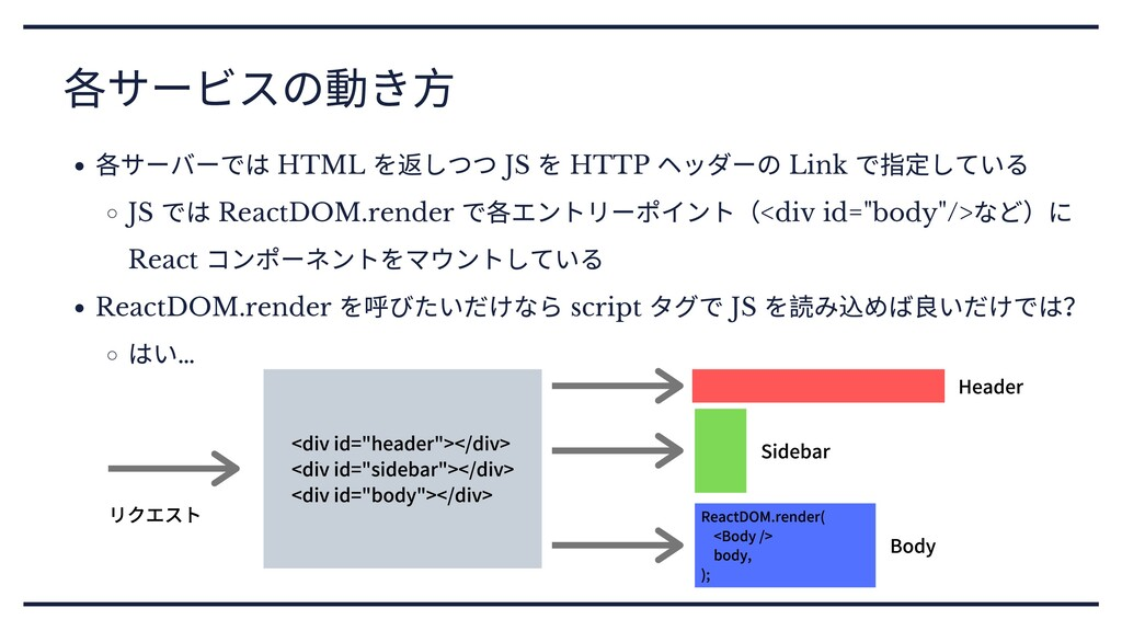 各サービスの動き⽅ 各サーバーでは HTML を返しつつ JS を HTTP ヘッダーの Li...