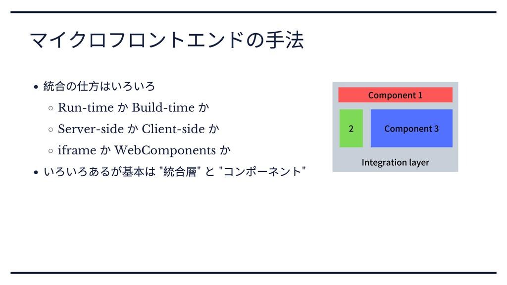 マイクロフロントエンドの⼿法 統合の仕⽅はいろいろ Run-time か Build-time...