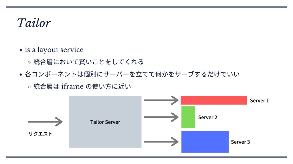 Tailor is a layout service 統合層において賢いことをしてくれる 各コ...