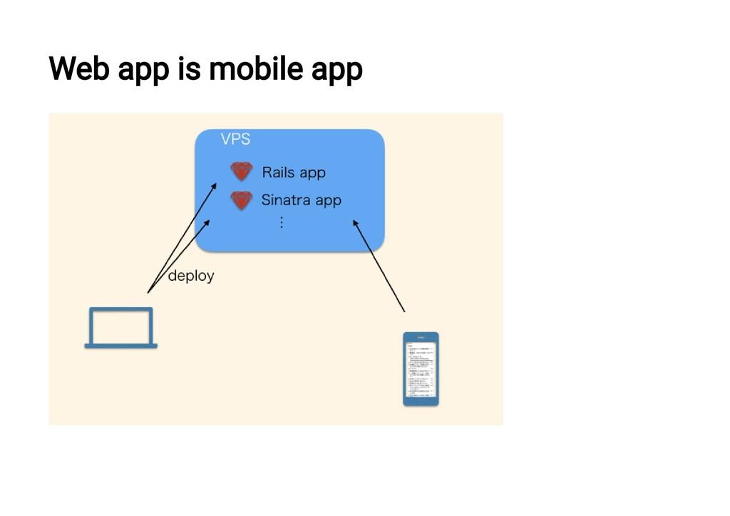 Web app is mobile app