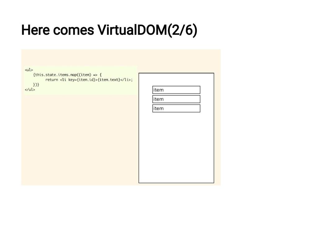 Here comes VirtualDOM(2/6)