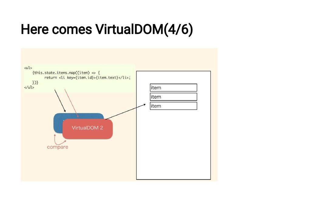Here comes VirtualDOM(4/6)