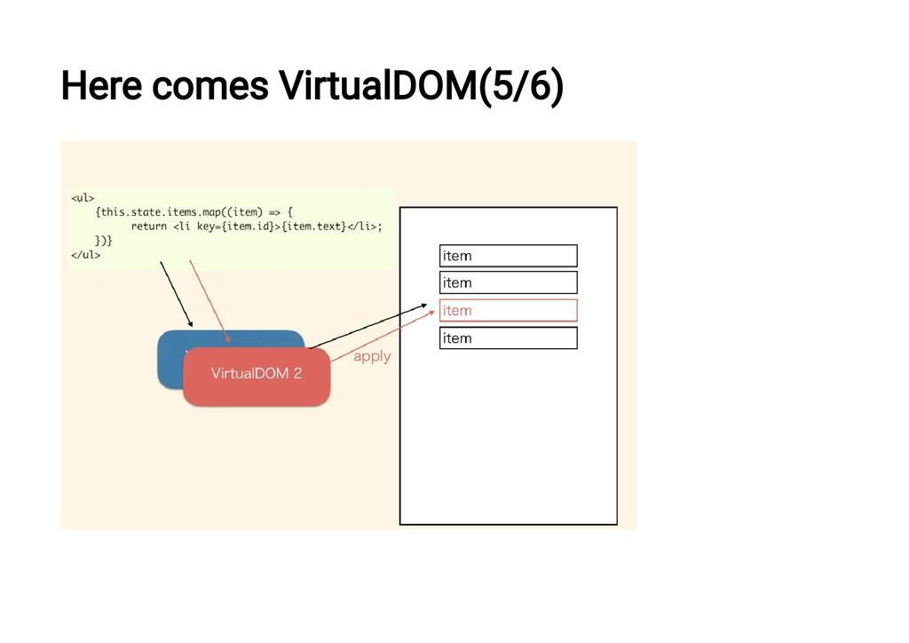 Here comes VirtualDOM(5/6)