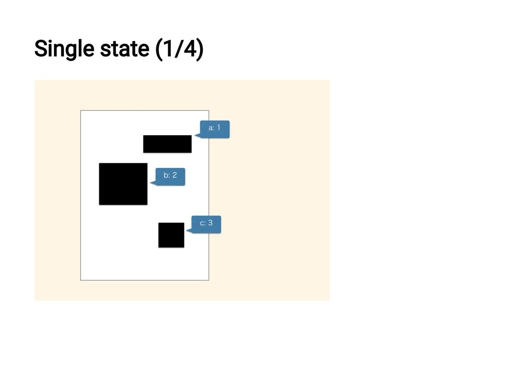 Single state (1/4)