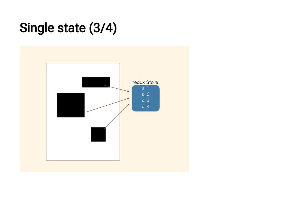 Single state (3/4)