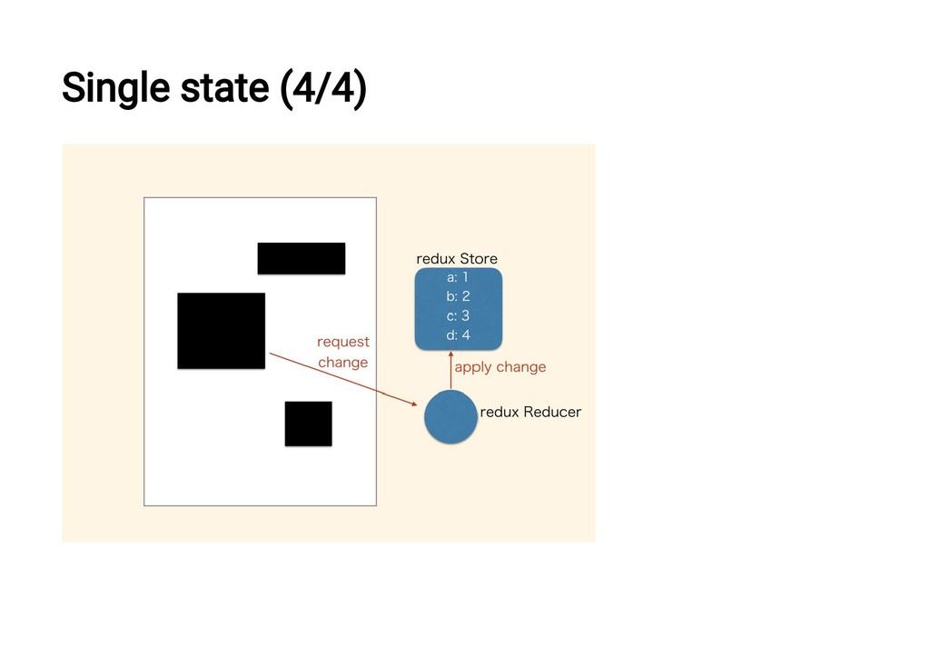 Single state (4/4)