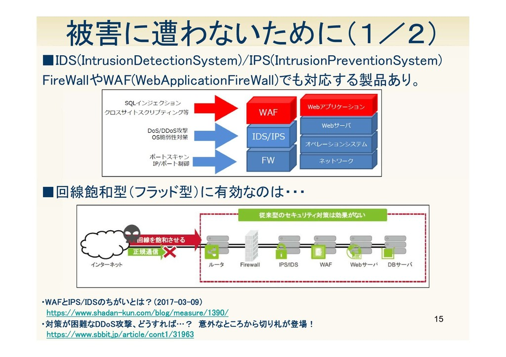 15 ■IDS(IntrusionDetectionSystem)/IPS(Intrusion...