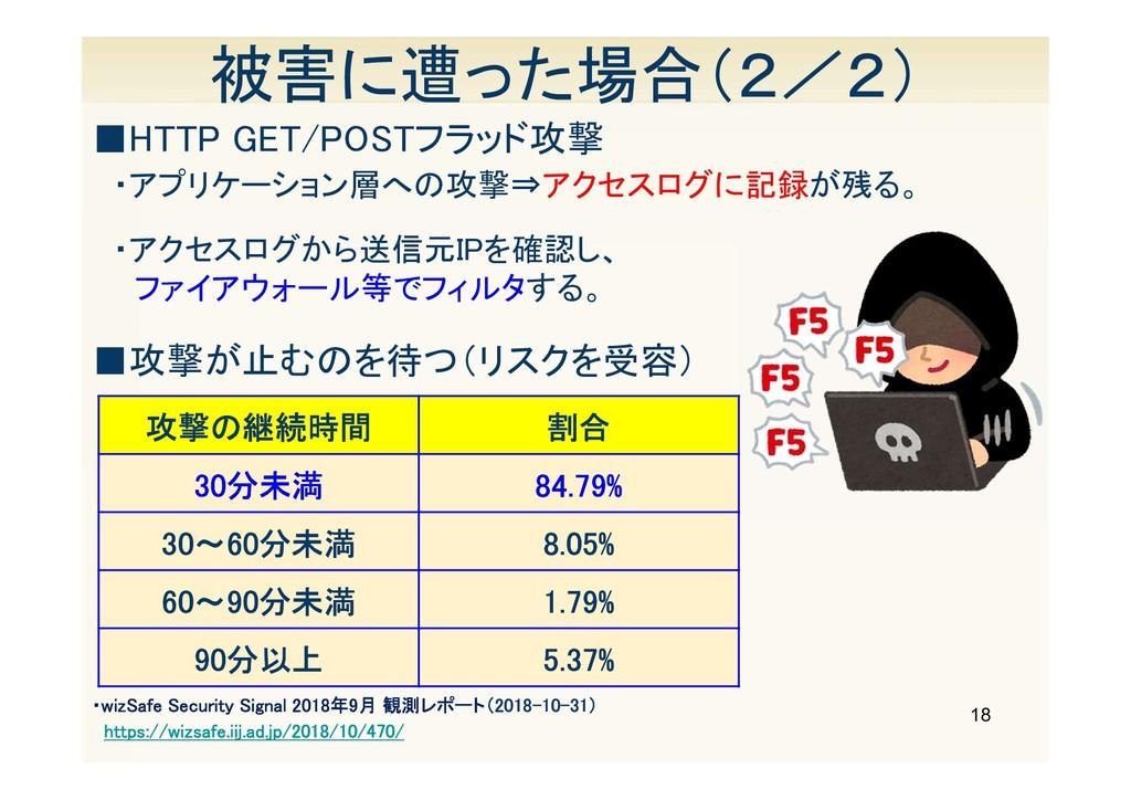 18 ■HTTP GET/POSTフラッド攻撃 被害に遭った場合(2/2) ・アプリケーション...