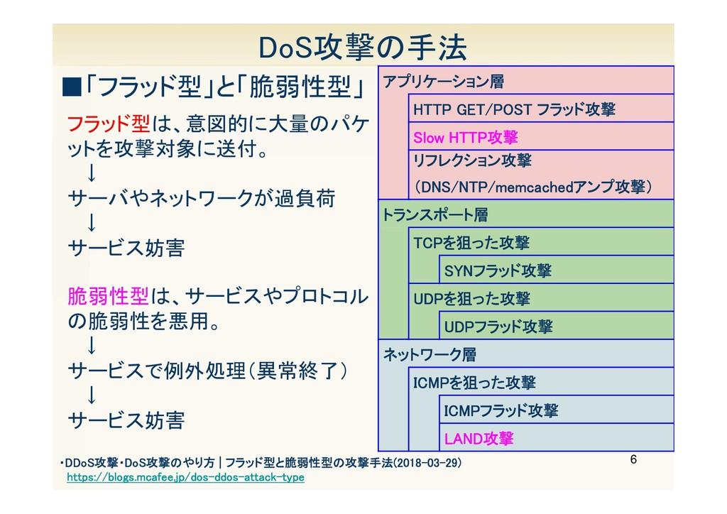6 DoS攻撃の手法 アプリケーション層 HTTP GET/POST フラッド攻撃 Slow ...
