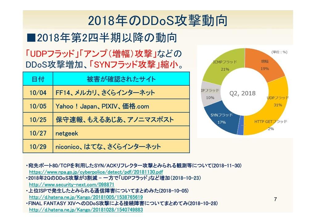 7 2018年のDDoS攻撃動向 ■2018年第2四半期以降の動向 「UDPフラッド」「アンプ...