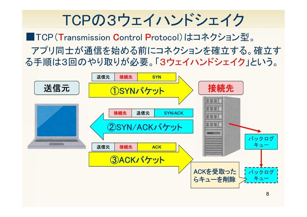 8 TCPの3ウェイハンドシェイク ■TCP(Transmission Control Pro...