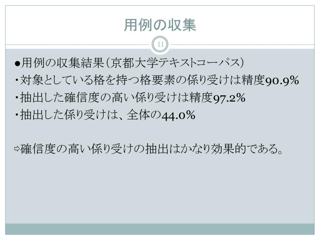 用例の収集 ●用例の収集結果(京都大学テキストコーパス) ・対象としている格を持つ格要素の係り...