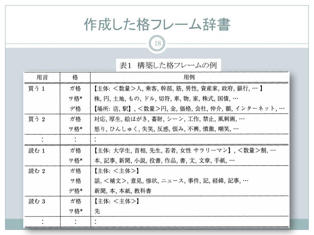 作成した格フレーム辞書 表1 構築した格フレームの例 18