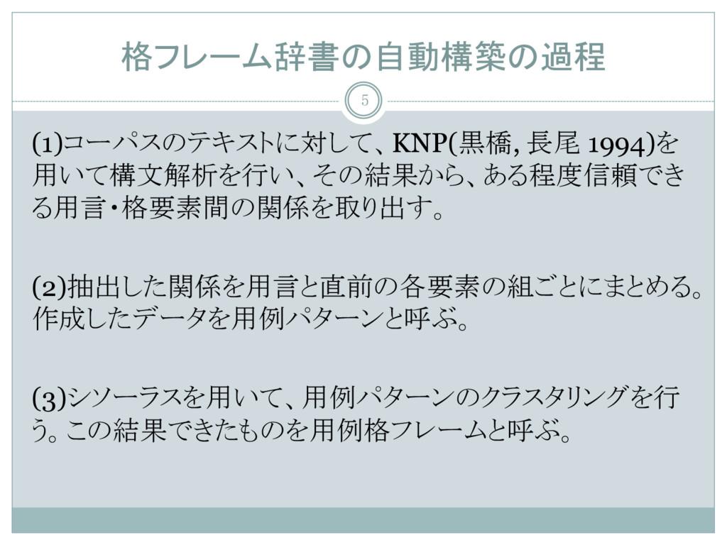 格フレーム辞書の自動構築の過程 (1)コーパスのテキストに対して、KNP(黒橋, 長尾 199...