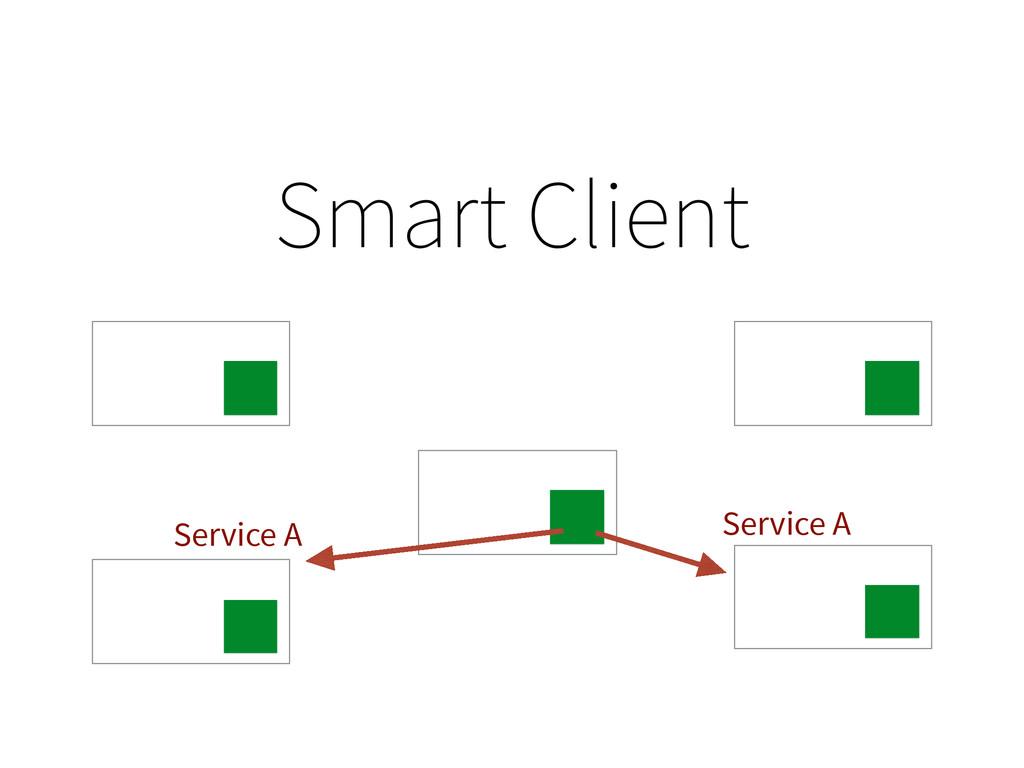 Smart Client Service A Service A