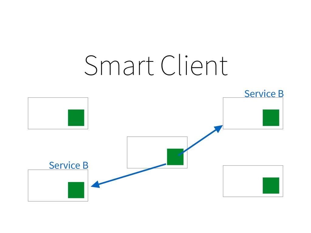 Smart Client Service B Service B