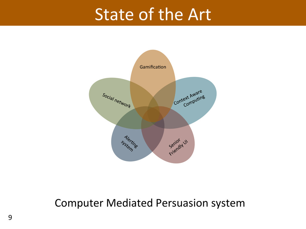 Computer	