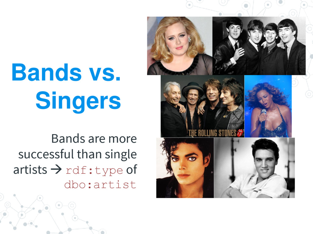 Bands vs. Singers Bands are more successful tha...
