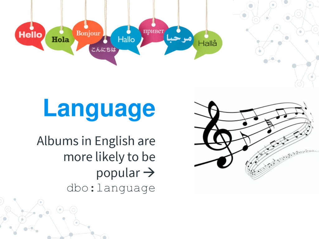 Language Albums in English are more likely to b...