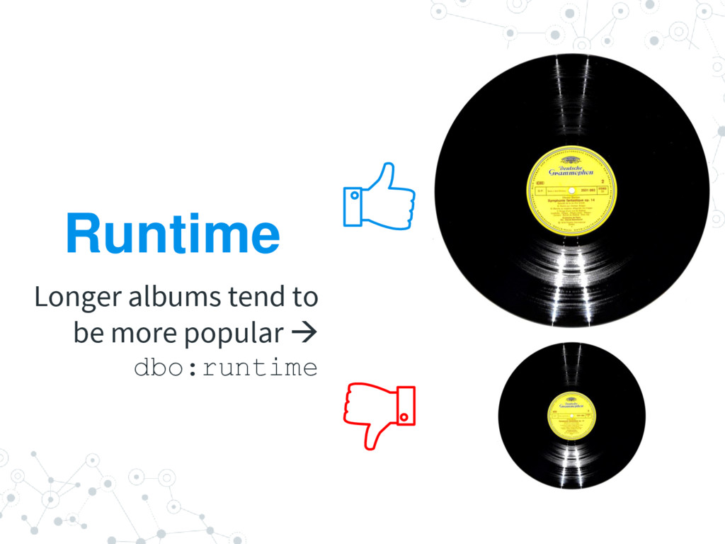 Runtime Longer albums tend to be more popular ...